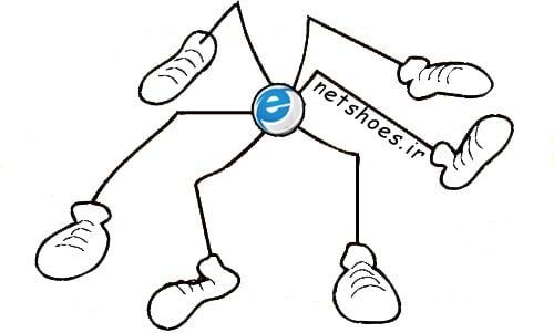 سند نیازسنجی فروشگاه اینترنتی کیف و کفش